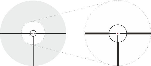 Záměrná osnova CT01i