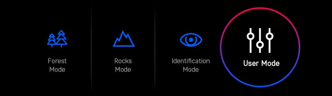 User Mode